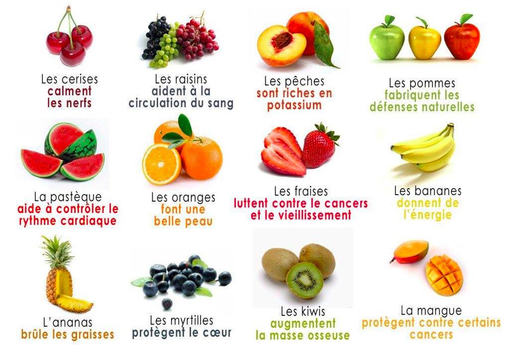 fruits:qualités